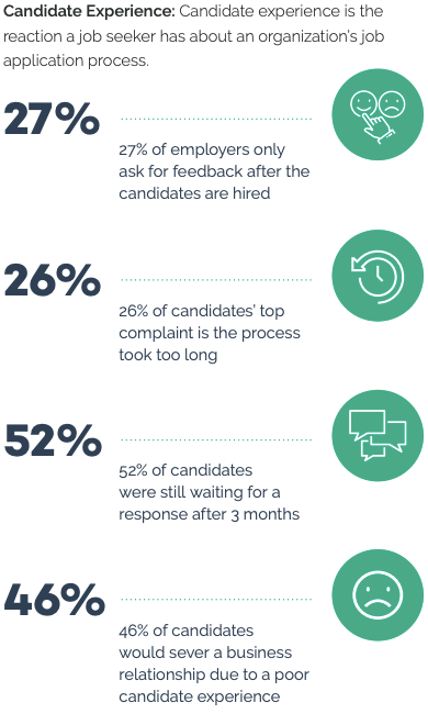 The 3 Pillars of an End-to-End AI Recruiting Platform | AllyO